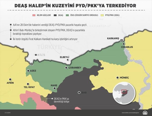 DEAŞ Harita
