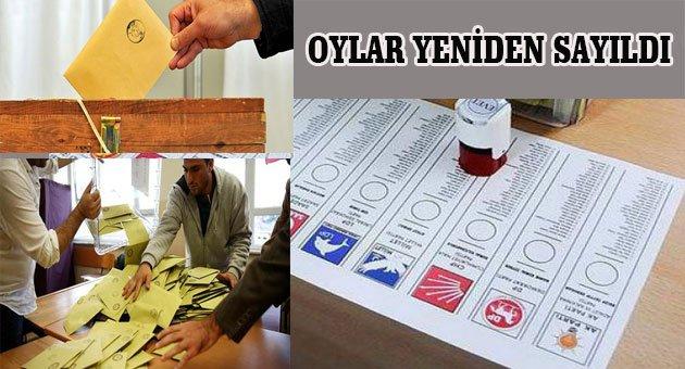 HDP'nin İtirazı AK Parti'ye Yaradı