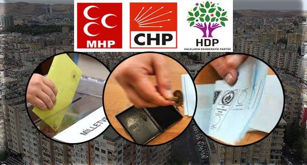 Urfa'da Diğer Partiler Neden Oy Kaybetti