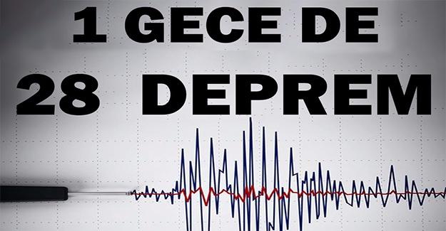 Büyük Depremin Habercisi mi ?