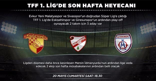 TFF 1. Lig'de Son Hafta Heyecanı