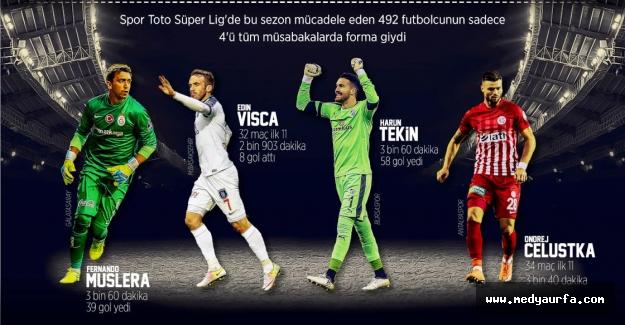 Süper Lig'in Vazgeçilmezleri