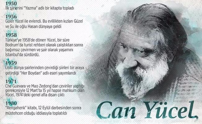 Türk şiirinin Can Babası Vefatının 18 Yılında Anılıyor şanlıurfa