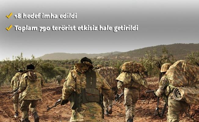 Afrin'de etkisiz hale getirilen terörist sayısı 790 oldu