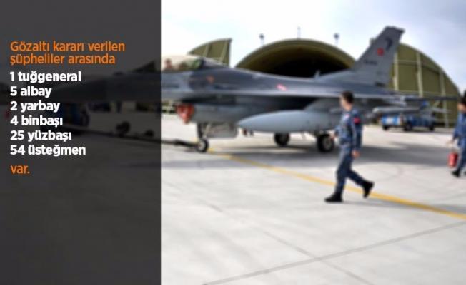 Hava Kuvvetlerinde FETÖ operasyonu: 101 gözaltı kararı