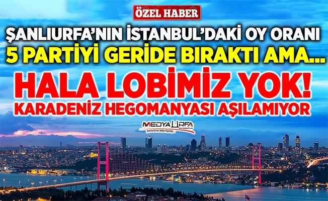 İstanbul'daki Urfalılar görev istiyor!