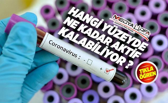 Koronavirüs hangi yüzeyde ne kadar aktif kalıyor ?