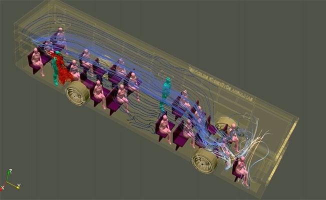 Virüsün toplu taşıma araçlarındaki yayılımı