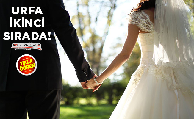 Urfa akraba evliliğinde 2. Sırada