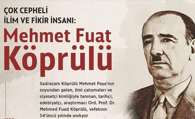 İlim ve Fikir Adamı Mehmet Fuad Köprülü