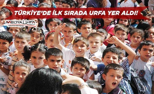 Şanlıurfa Türkiye'de ilk sırada yer aldı