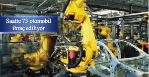Bursa'da Saatte 73 Otomobil İhraç Ediliyor