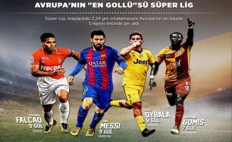 Avrupa'nın ''En Gollü''sü Süper Lig