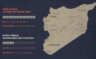 Esed ve destekçilerinin 'ateşkes' bilançosu: 400 ölü