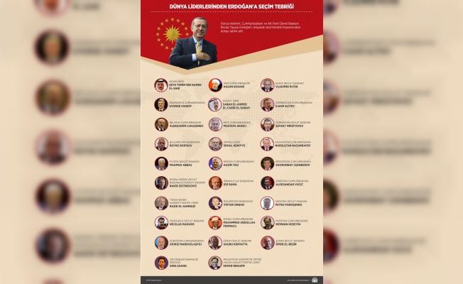 Dünya liderlerinden Erdoğan'a seçim tebriği