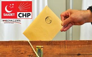 Saadet'in oyları CHP'ye yaradı