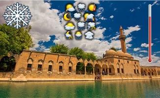 Urfa'da yeni haftada hava nasıl olacak ?