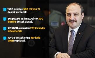 Varank 16 maddelik destek ve önlem paketini açıkladı