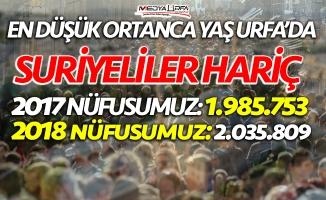 Urfa'nın 2018 nüfusu!