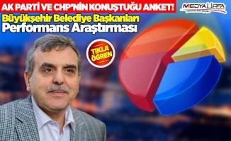 SONAR Belediye Başkanları Anket Çalışmasını Yayınladı