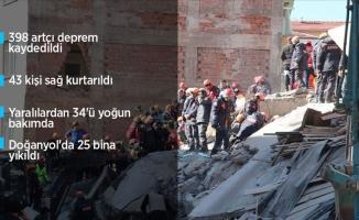Elazığ'daki depremde ölü ve yaralı sayısı