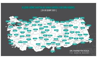 Şanlıurfa'nın Güncel Koronavirüs Vaka Sayısı